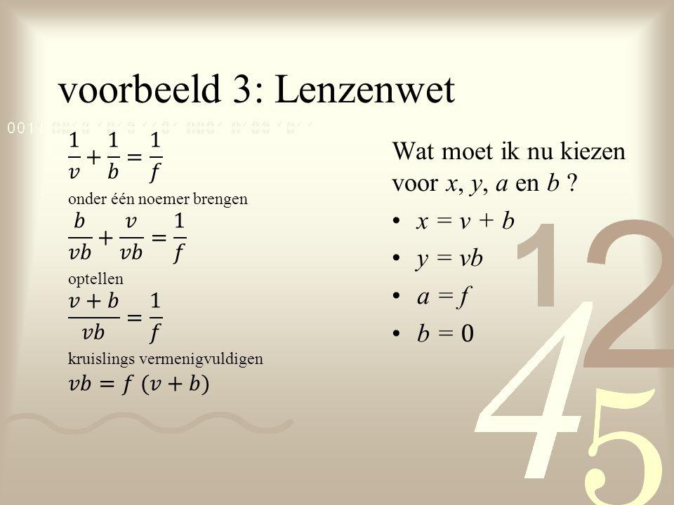 voorbeeld 3: Lenzenwet Wat moet ik nu kiezen voor x, y, a en b ? x = v + b y = vb a = f b = 0