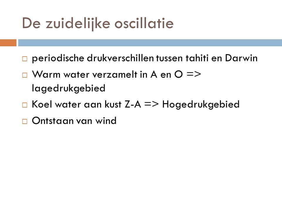 De zuidelijke oscillatie  periodische drukverschillen tussen tahiti en Darwin  Warm water verzamelt in A en O => lagedrukgebied  Koel water aan kust Z-A => Hogedrukgebied  Ontstaan van wind