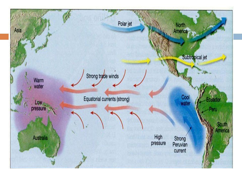 Algemene weersverschijnselen  Boven het warme water stijgt vochtige lucht  Wolken gevormd en zorgen voor regen boven A en O