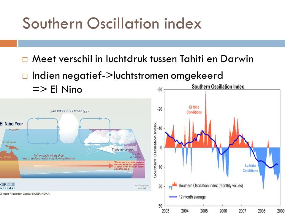 Southern Oscillation index  Meet verschil in luchtdruk tussen Tahiti en Darwin  Indien negatief->luchtstromen omgekeerd => El Nino