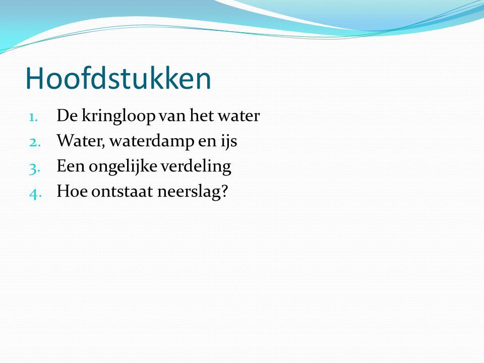 Hoofdstukken 1. De kringloop van het water 2. Water, waterdamp en ijs 3. Een ongelijke verdeling 4. Hoe ontstaat neerslag?
