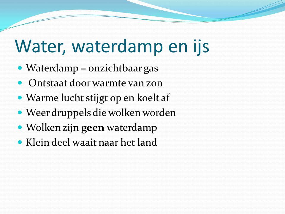 Water, waterdamp en ijs Waterdamp = onzichtbaar gas Ontstaat door warmte van zon Warme lucht stijgt op en koelt af Weer druppels die wolken worden Wol