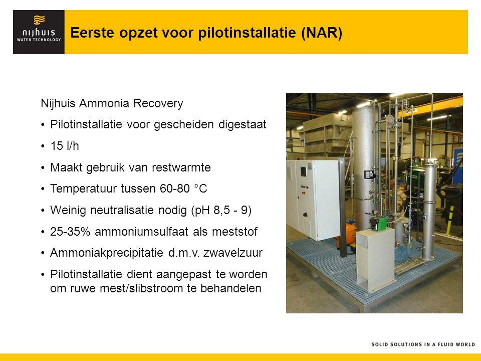 Eerste opzet voor pilotinstallatie (NAR) Nijhuis Ammonia Recovery Pilotinstallatie voor gescheiden digestaat 15 l/h Maakt gebruik van restwarmte Tempe