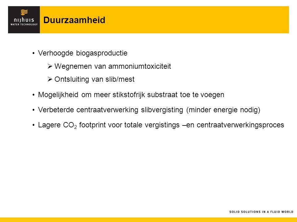 Duurzaamheid Verhoogde biogasproductie  Wegnemen van ammoniumtoxiciteit  Ontsluiting van slib/mest Mogelijkheid om meer stikstofrijk substraat toe t