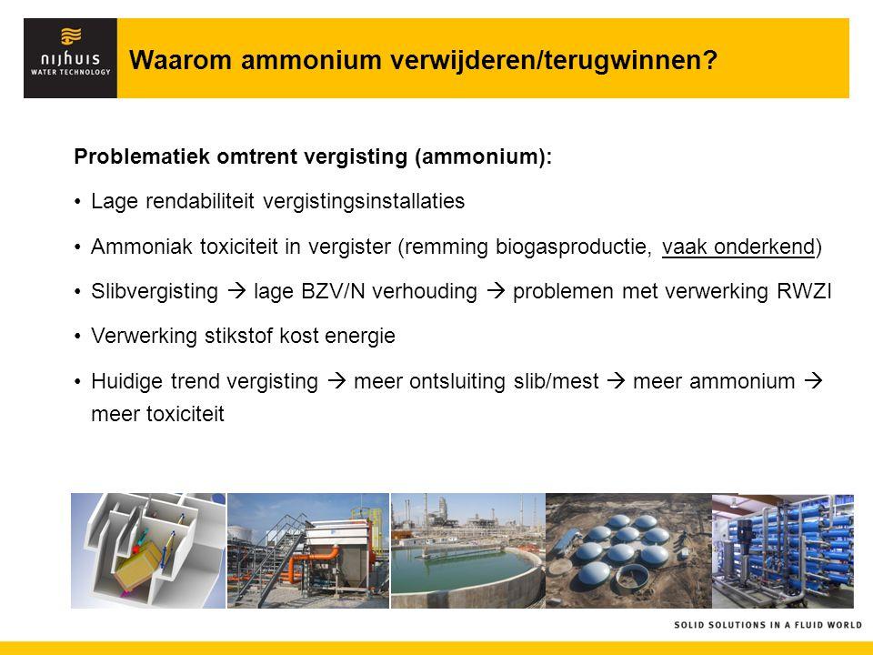 Waarom ammonium verwijderen/terugwinnen? Problematiek omtrent vergisting (ammonium): Lage rendabiliteit vergistingsinstallaties Ammoniak toxiciteit in