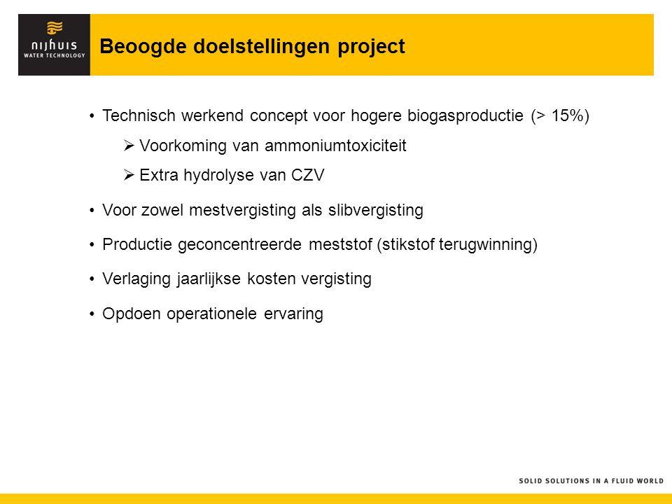 Beoogde doelstellingen project Technisch werkend concept voor hogere biogasproductie (> 15%)  Voorkoming van ammoniumtoxiciteit  Extra hydrolyse van
