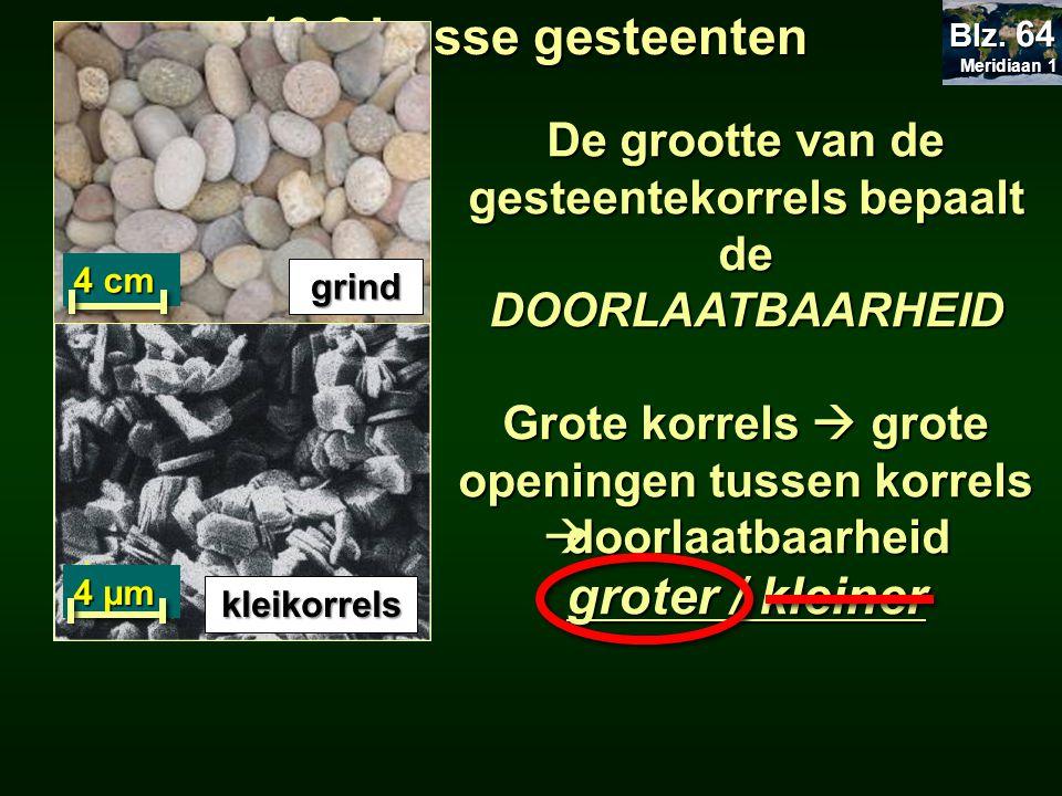 De grootte van de gesteentekorrels bepaalt de DOORLAATBAARHEID Grote korrels  grote openingen tussen korrels  doorlaatbaarheid groter / kleiner Meridiaan 1 Meridiaan 1 Blz.