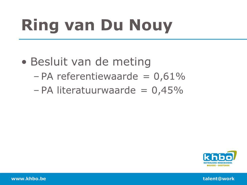 Besluit van de meting –PA referentiewaarde = 0,61% –PA literatuurwaarde = 0,45%