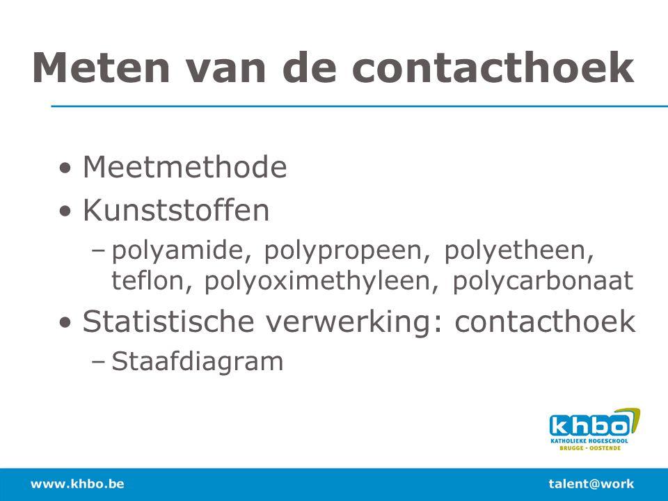 Meten van de contacthoek Meetmethode Kunststoffen –polyamide, polypropeen, polyetheen, teflon, polyoximethyleen, polycarbonaat Statistische verwerking