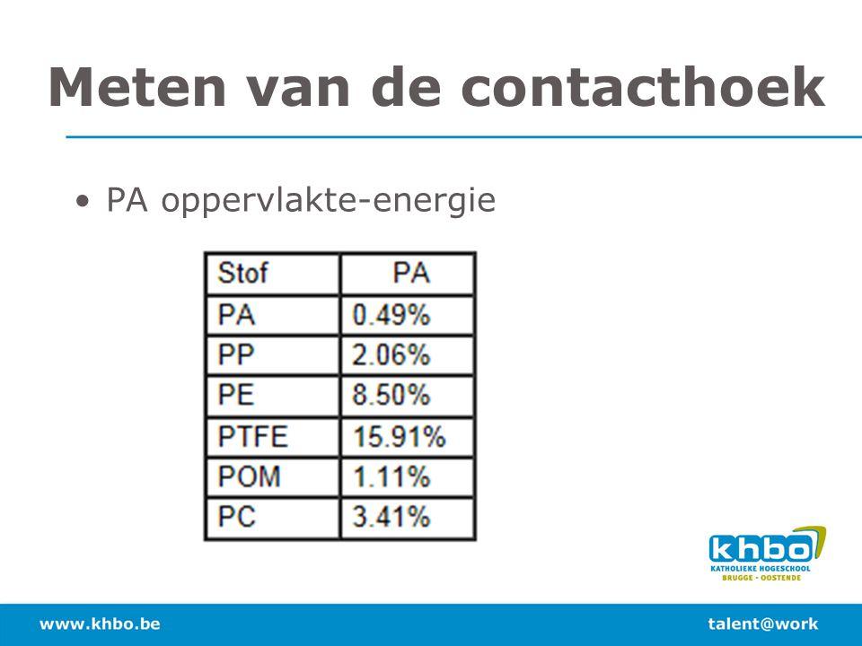 Meten van de contacthoek PA oppervlakte-energie