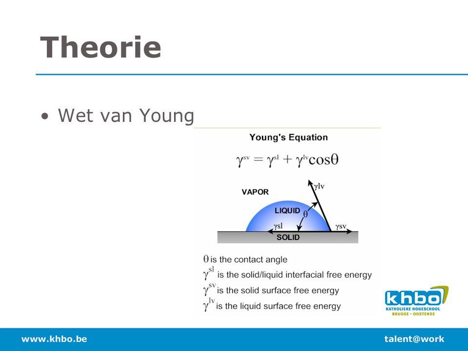 Theorie Oppervlakte- energie en vlam- activatie Invloedsfactoren –Temperatuur –UV-licht