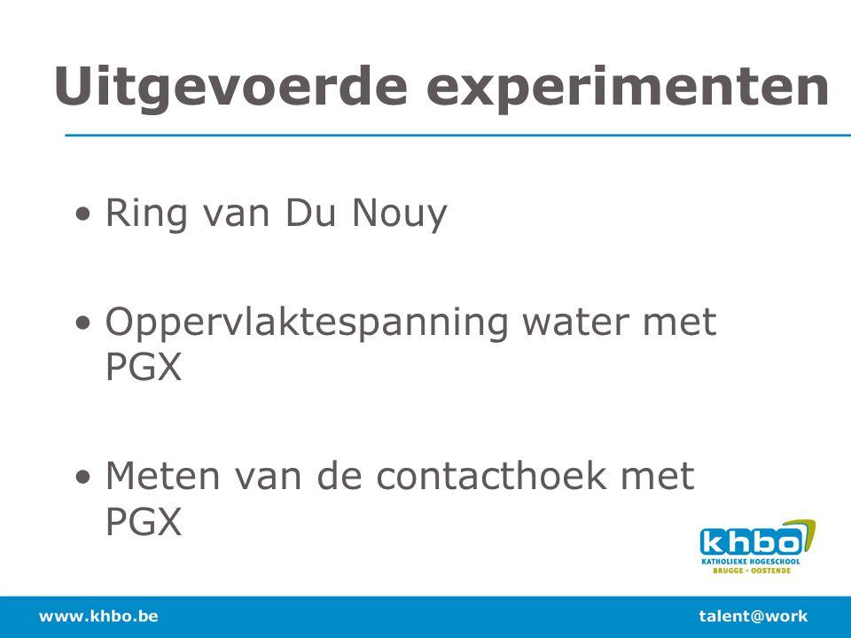 Uitgevoerde experimenten Ring van Du Nouy Oppervlaktespanning water met PGX Meten van de contacthoek met PGX