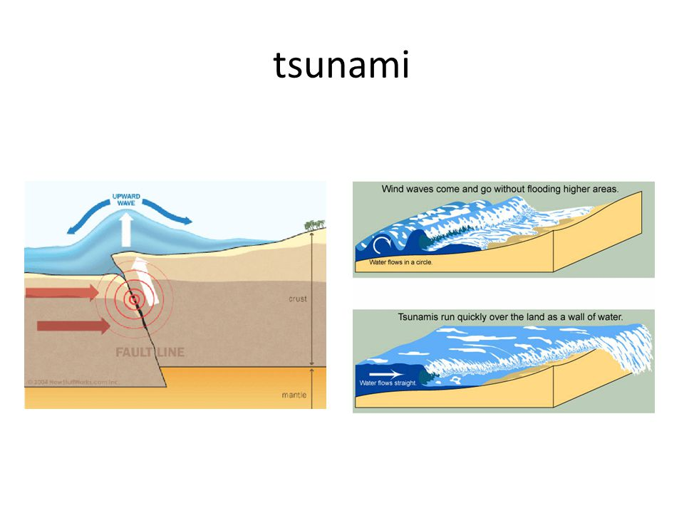 Na een vulkaan 3:Lahar.Een enorme modderstroom van vulkanisch materiaal.