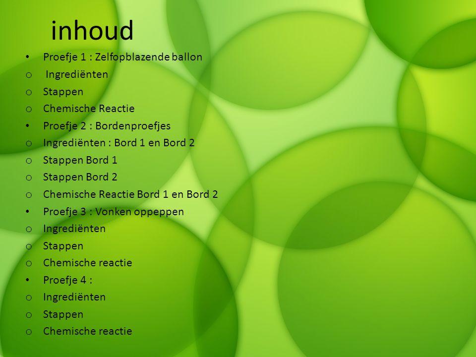 inhoud Proefje 1 : Zelfopblazende ballon o Ingrediënten o Stappen o Chemische Reactie Proefje 2 : Bordenproefjes o Ingrediënten : Bord 1 en Bord 2 o S