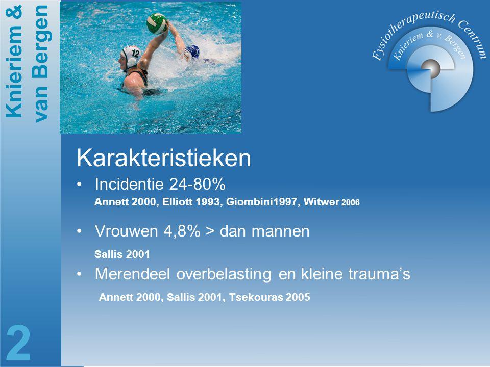 Knieriem & van Bergen 3 Multifactorieel ontstaan: Toegenomen schoudermobiliteit Dysbalans in rotatorcuff spieren Repetitief werpen in het water Annett 2000, Elliott 1993, Giombini1997, Witwer 2006