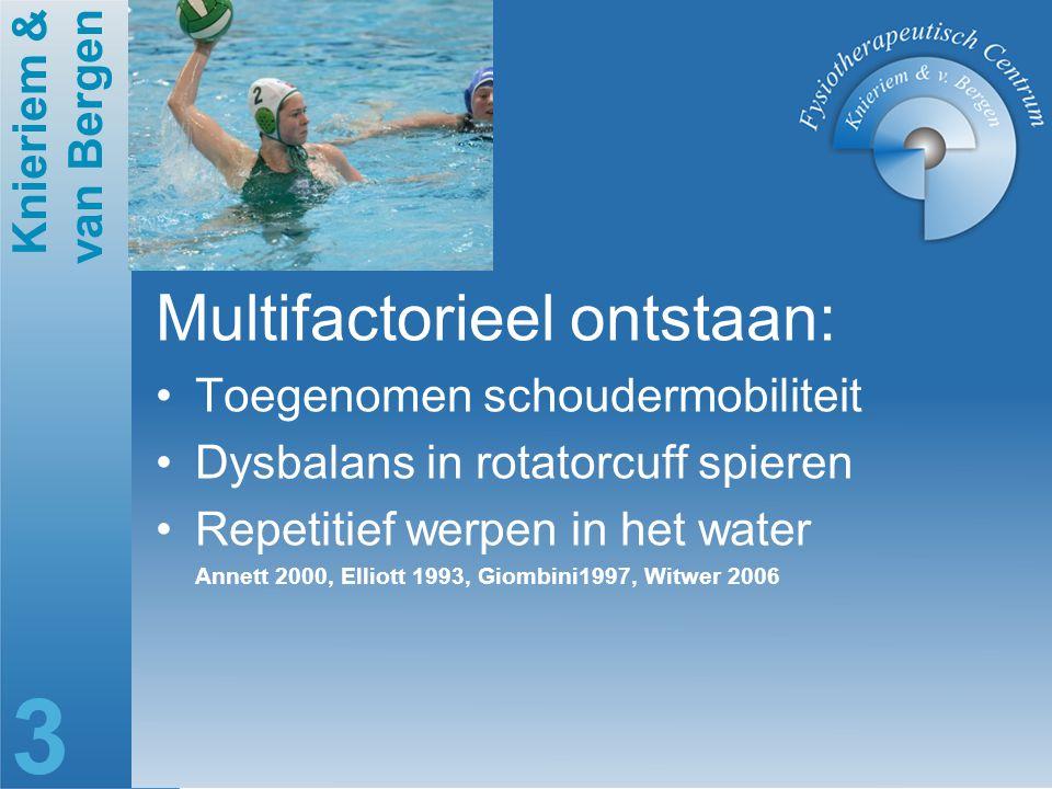 Knieriem & van Bergen 3 Multifactorieel ontstaan: Toegenomen schoudermobiliteit Dysbalans in rotatorcuff spieren Repetitief werpen in het water Annett