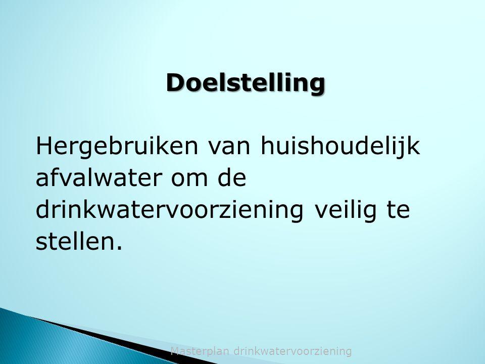 Doelstelling Hergebruiken van huishoudelijk afvalwater om de drinkwatervoorziening veilig te stellen. Masterplan drinkwatervoorziening