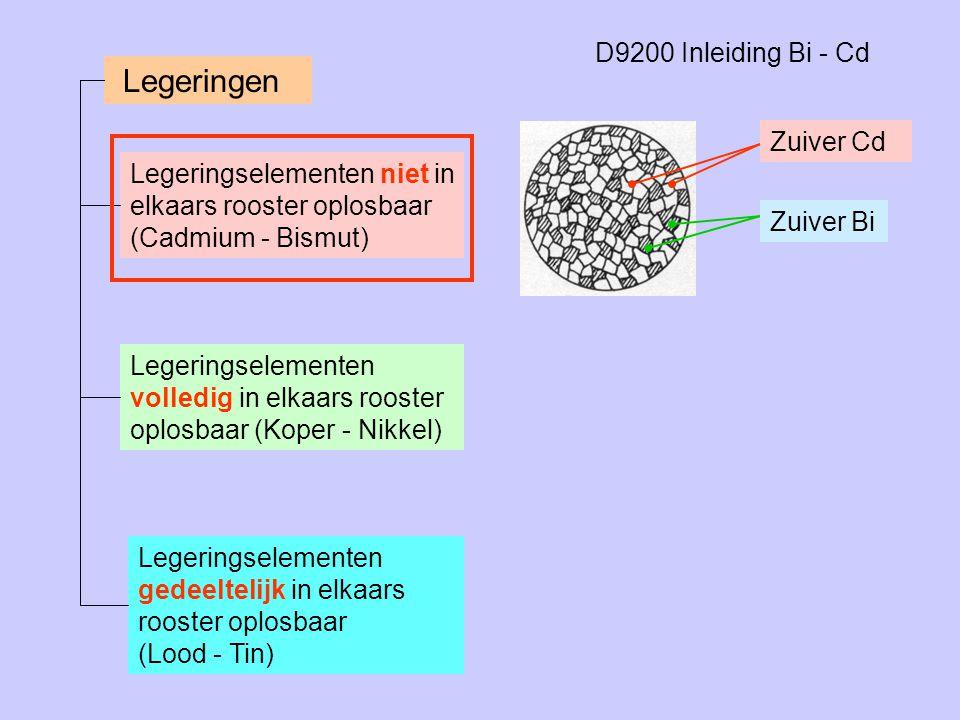 D9200 Inleiding Bi - Cd Legeringen Legeringselementen niet in elkaars rooster oplosbaar (Cadmium - Bismut) Legeringselementen volledig in elkaars roos