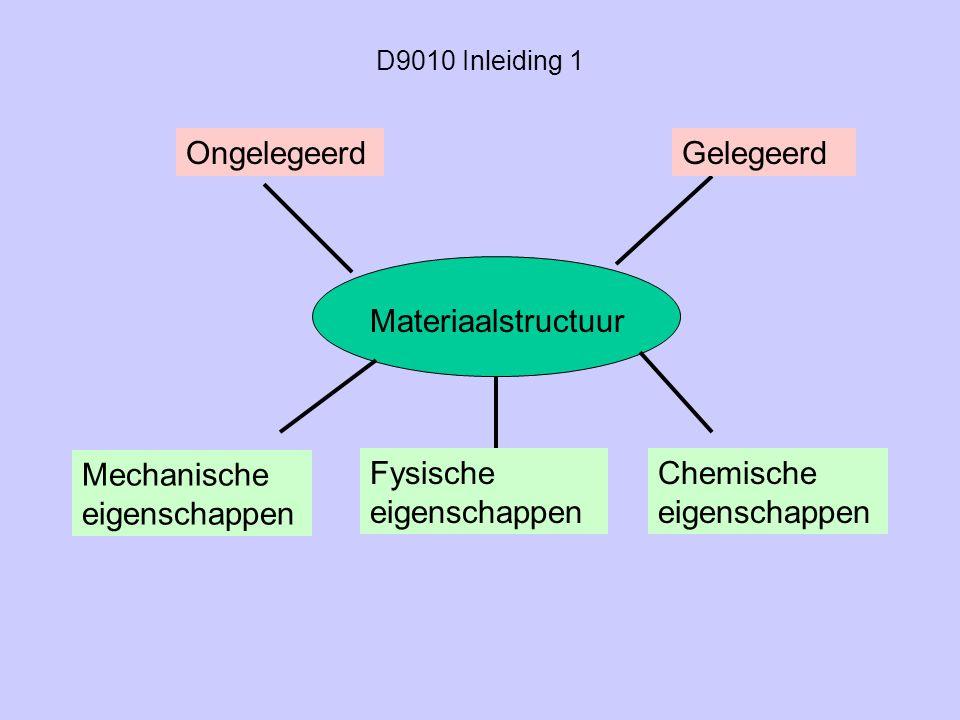 D9010 Inleiding 1 Materiaalstructuur OngelegeerdGelegeerd Mechanische eigenschappen Fysische eigenschappen Chemische eigenschappen