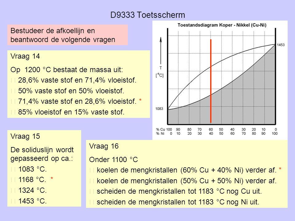 D9333 Toetsscherm Vraag 14 Op 1200 °C bestaat de massa uit:  28,6% vaste stof en 71,4% vloeistof.  50% vaste stof en 50% vloeistof.  71,4% vaste st