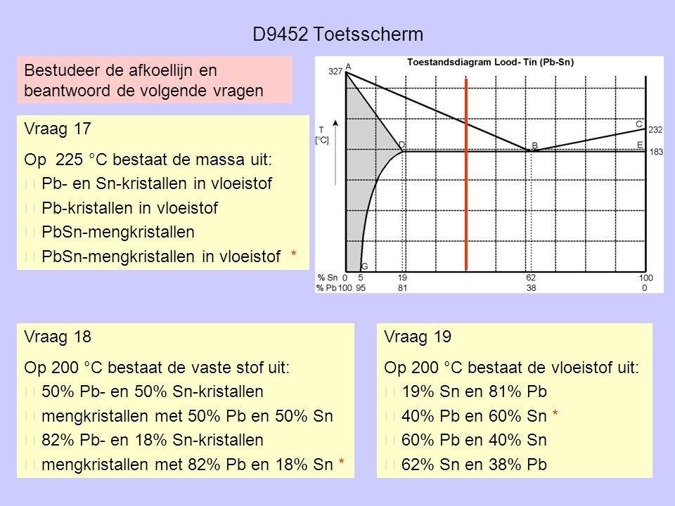 D9452 Toetsscherm Vraag 17 Op 225 °C bestaat de massa uit:  Pb- en Sn-kristallen in vloeistof  Pb-kristallen in vloeistof  PbSn-mengkristallen  Pb