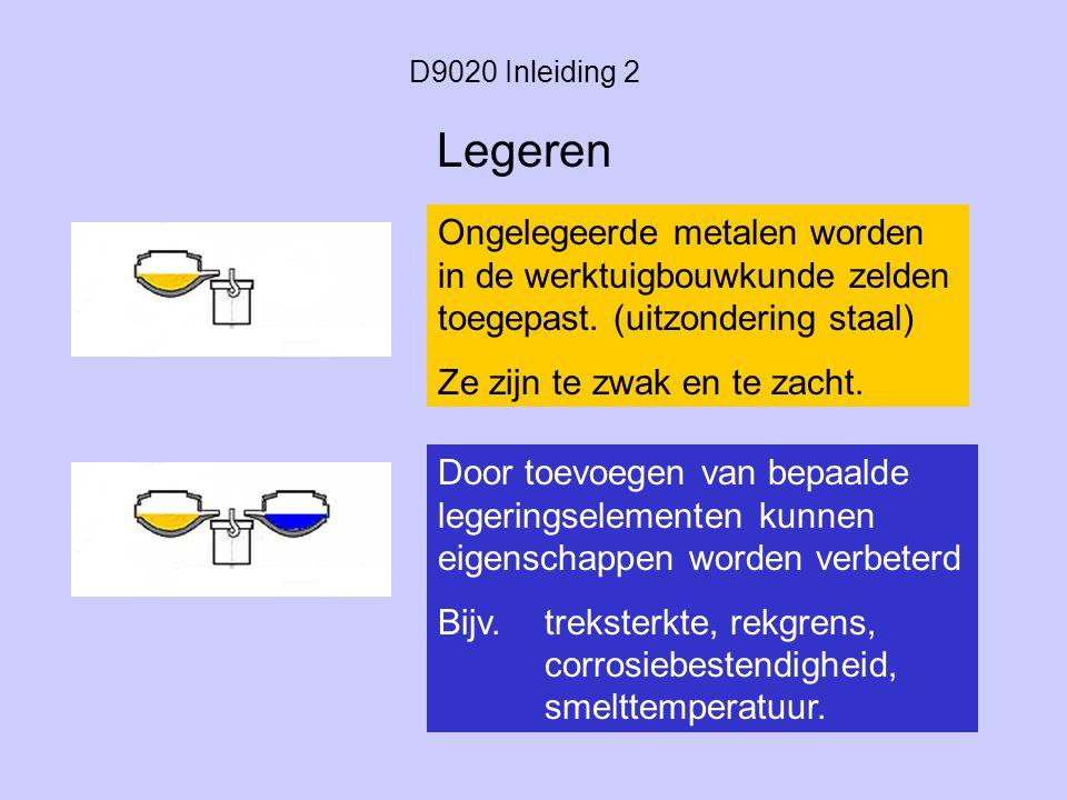 D9020 Inleiding 2 Ongelegeerde metalen worden in de werktuigbouwkunde zelden toegepast. (uitzondering staal) Ze zijn te zwak en te zacht. Legeren Door