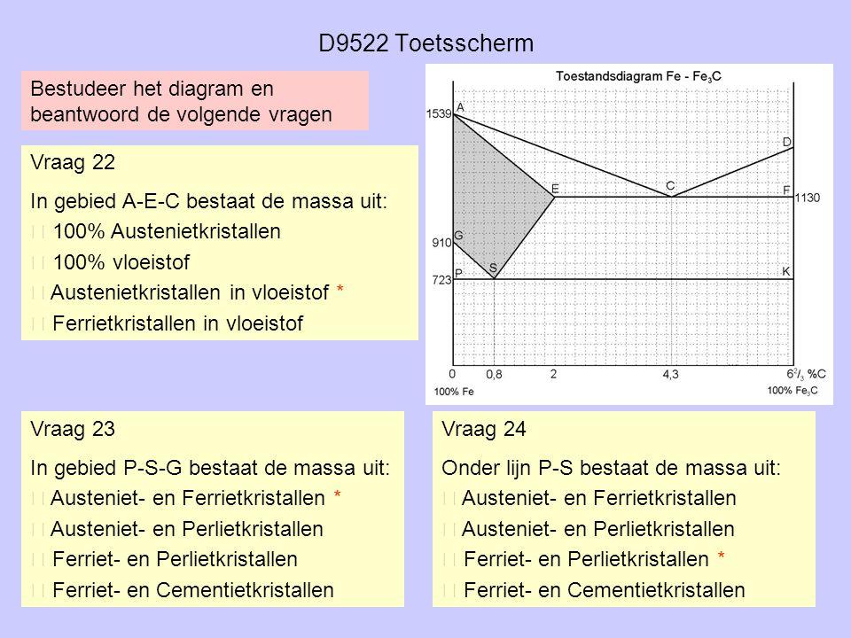 D9522 Toetsscherm Vraag 22 In gebied A-E-C bestaat de massa uit:  100% Austenietkristallen  100% vloeistof  Austenietkristallen in vloeistof *  Fe