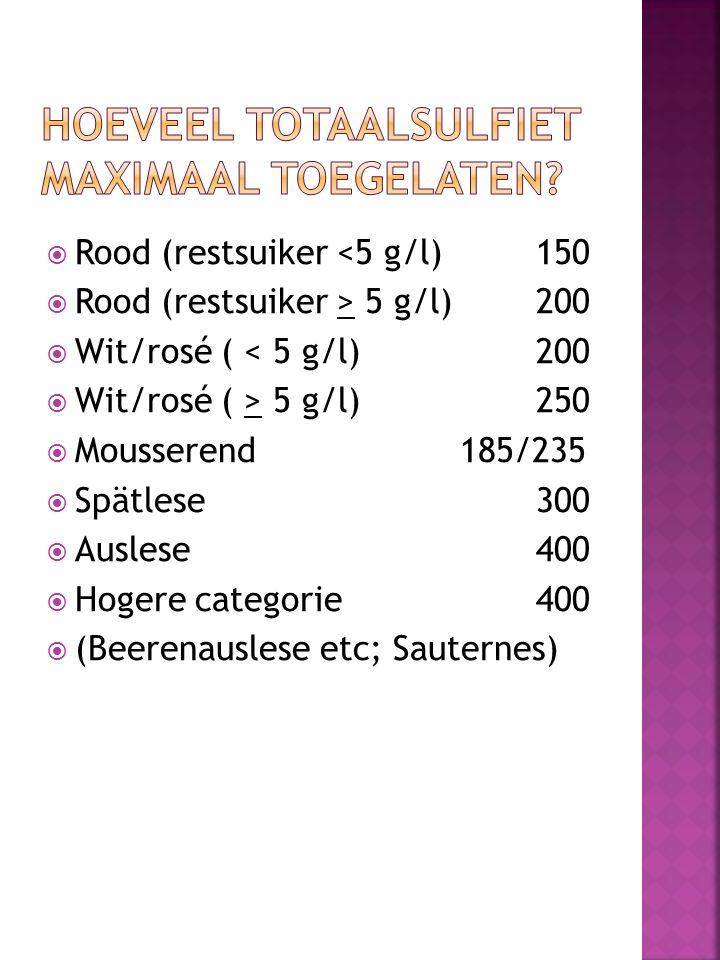  Rood (restsuiker <5 g/l) 150  Rood (restsuiker > 5 g/l) 200  Wit/rosé ( < 5 g/l) 200  Wit/rosé ( > 5 g/l) 250  Mousserend 185/235  Spätlese 300