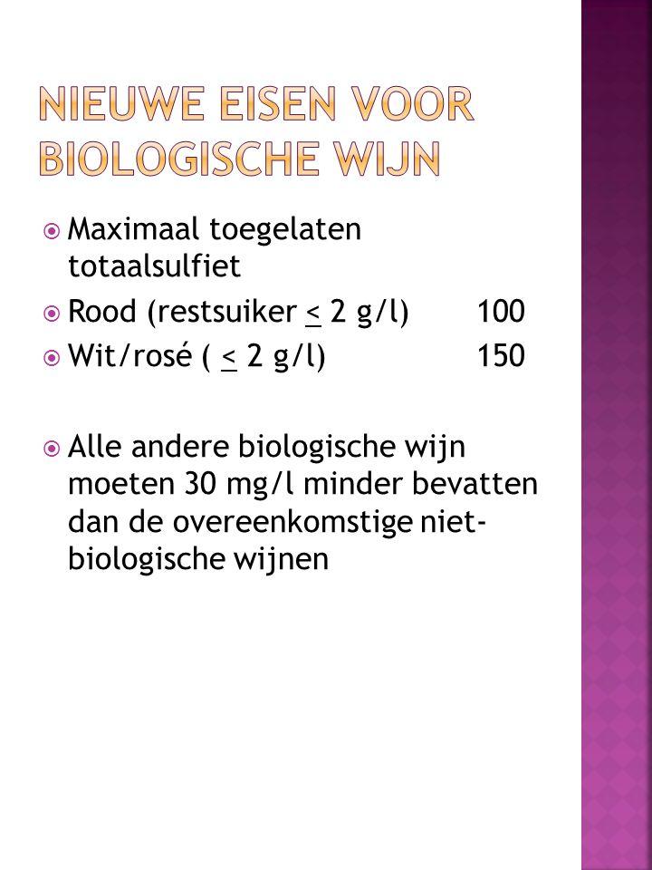  Maximaal toegelaten totaalsulfiet  Rood (restsuiker < 2 g/l) 100  Wit/rosé ( < 2 g/l)150  Alle andere biologische wijn moeten 30 mg/l minder beva
