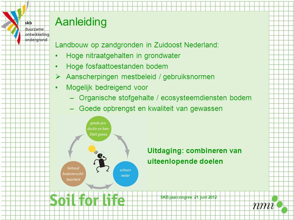 Aanleiding Landbouw op zandgronden in Zuidoost Nederland: Hoge nitraatgehalten in grondwater Hoge fosfaattoestanden bodem  Aanscherpingen mestbeleid