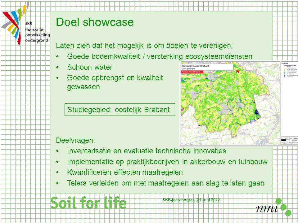 Doel showcase Laten zien dat het mogelijk is om doelen te verenigen: Goede bodemkwaliteit / versterking ecosysteemdiensten Schoon water Goede opbrengs