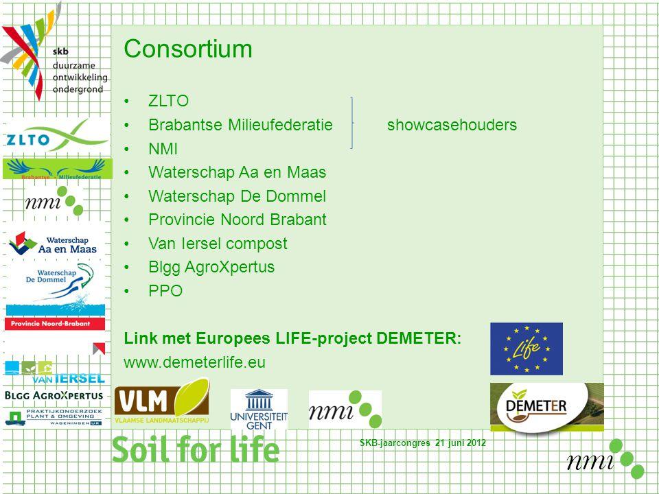 Consortium ZLTO Brabantse Milieufederatieshowcasehouders NMI Waterschap Aa en Maas Waterschap De Dommel Provincie Noord Brabant Van Iersel compost Blg