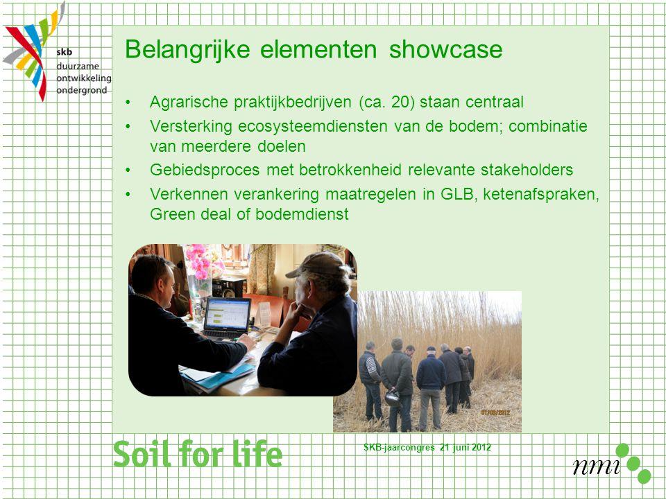 Belangrijke elementen showcase Agrarische praktijkbedrijven (ca. 20) staan centraal Versterking ecosysteemdiensten van de bodem; combinatie van meerde