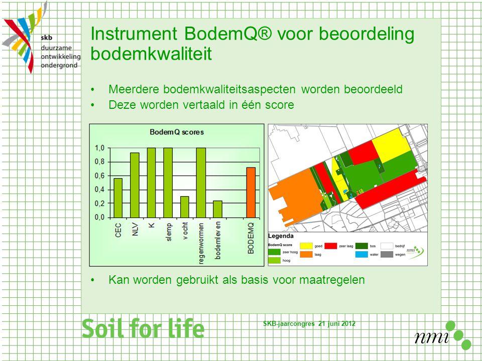 Instrument BodemQ® voor beoordeling bodemkwaliteit Meerdere bodemkwaliteitsaspecten worden beoordeeld Deze worden vertaald in één score Kan worden geb