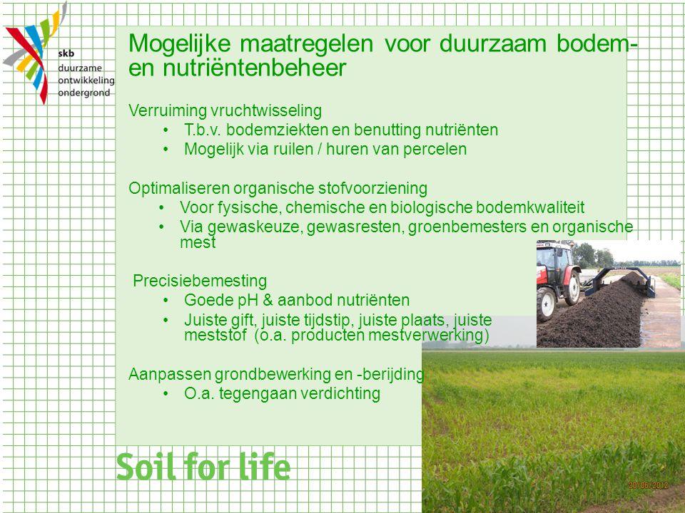 Mogelijke maatregelen voor duurzaam bodem- en nutriëntenbeheer Verruiming vruchtwisseling T.b.v. bodemziekten en benutting nutriënten Mogelijk via rui