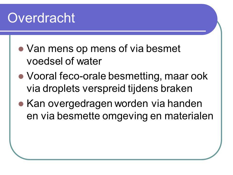 Overdracht Van mens op mens of via besmet voedsel of water Vooral feco-orale besmetting, maar ook via droplets verspreid tijdens braken Kan overgedrag