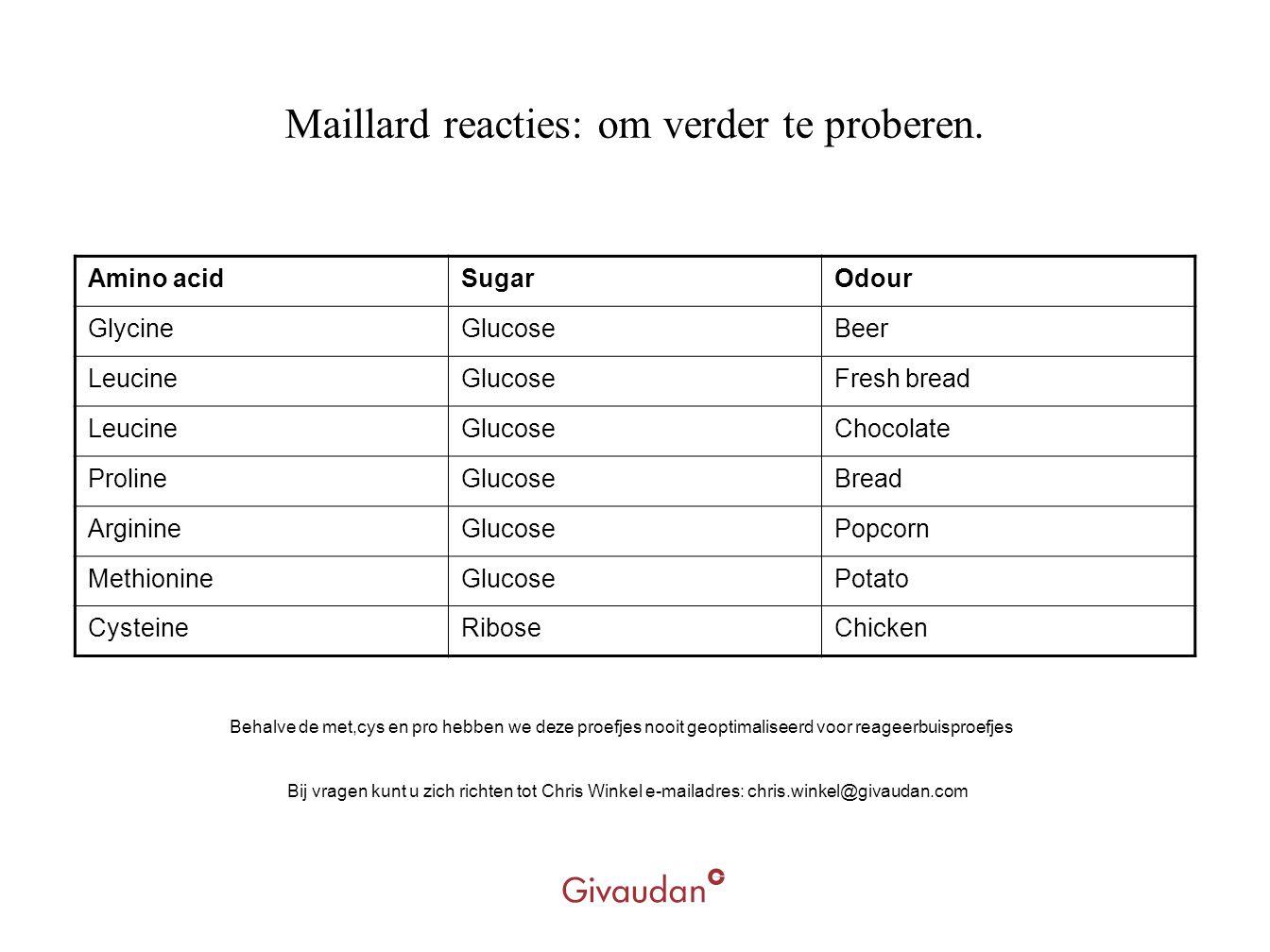 Maillard reacties: om verder te proberen. Amino acidSugarOdour GlycineGlucoseBeer LeucineGlucoseFresh bread LeucineGlucoseChocolate ProlineGlucoseBrea