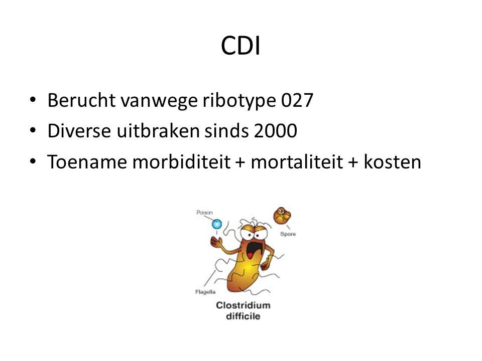 CDI Berucht vanwege ribotype 027 Diverse uitbraken sinds 2000 Toename morbiditeit + mortaliteit + kosten
