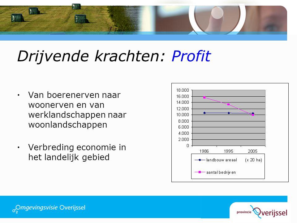 Drijvende krachten: Profit  Van boerenerven naar woonerven en van werklandschappen naar woonlandschappen  Verbreding economie in het landelijk gebied