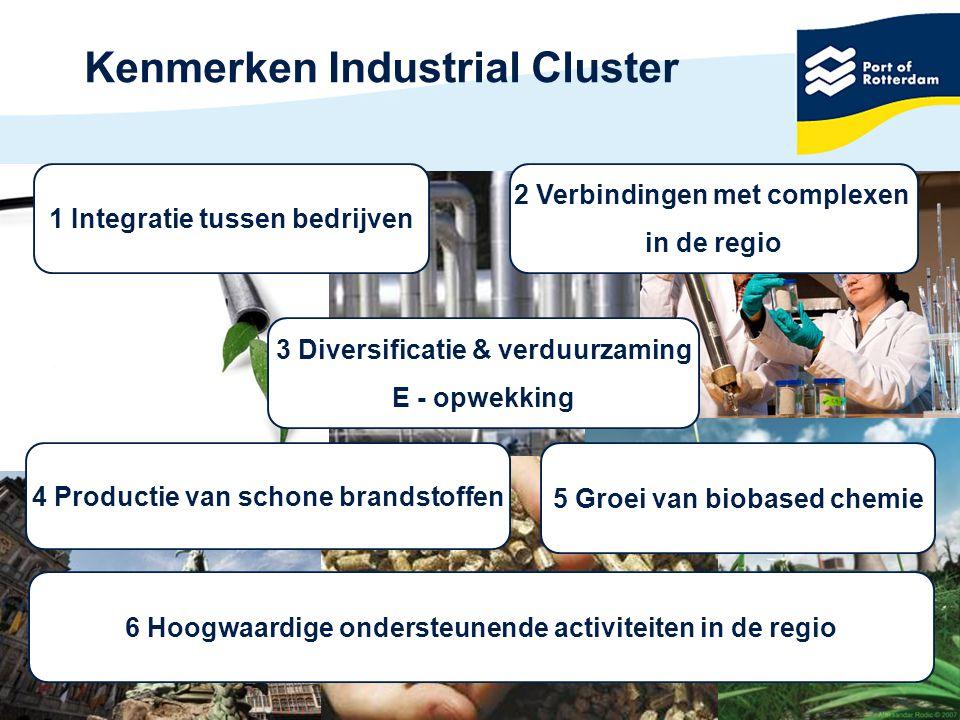 Kenmerken Industrial Cluster 4 Productie van schone brandstoffen 1 Integratie tussen bedrijven 2 Verbindingen met complexen in de regio 3 Diversificatie & verduurzaming E - opwekking 6 Hoogwaardige ondersteunende activiteiten in de regio 5 Groei van biobased chemie