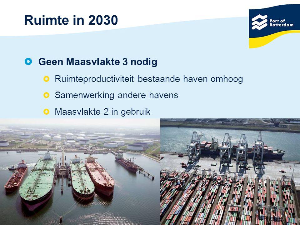 Ruimte in 2030  Geen Maasvlakte 3 nodig  Ruimteproductiviteit bestaande haven omhoog  Samenwerking andere havens  Maasvlakte 2 in gebruik