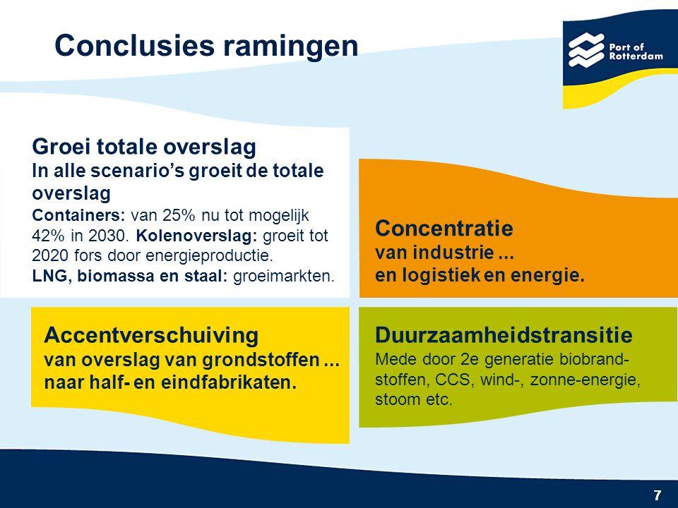 77 Conclusies ramingen Groei totale overslag In alle scenario's groeit de totale overslag Containers: van 25% nu tot mogelijk 42% in 2030.
