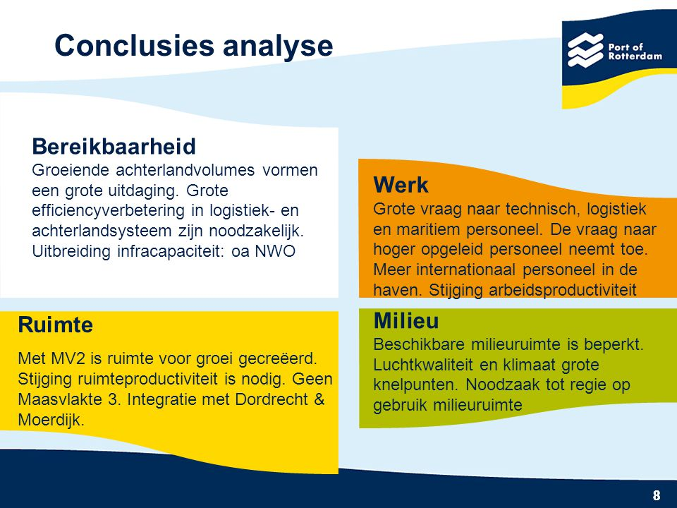 88 Conclusies analyse Bereikbaarheid Groeiende achterlandvolumes vormen een grote uitdaging.