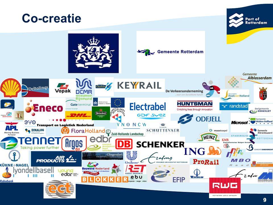 Industrie in 2030: 'Europe's Industrial Cluster'  De haven heeft een hypermodern energie- en chemiecluster, dat steeds schoner en duurzamer wordt  Verweven met industrie Antwerpen en Moerdijk