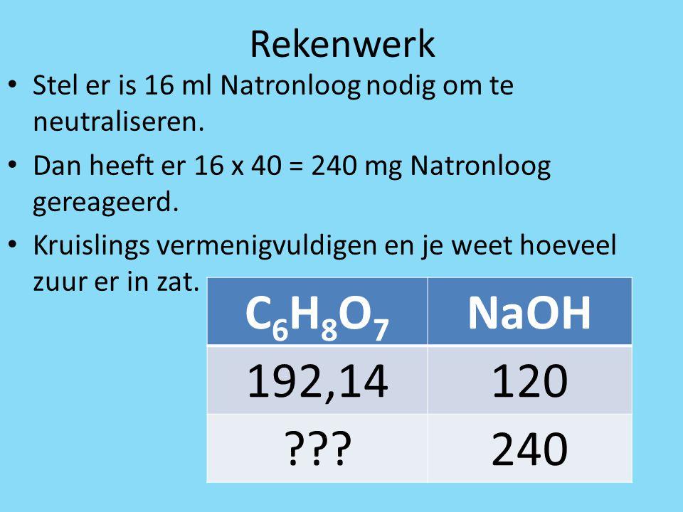 Rekenwerk Stel er is 16 ml Natronloog nodig om te neutraliseren. Dan heeft er 16 x 40 = 240 mg Natronloog gereageerd. Kruislings vermenigvuldigen en j