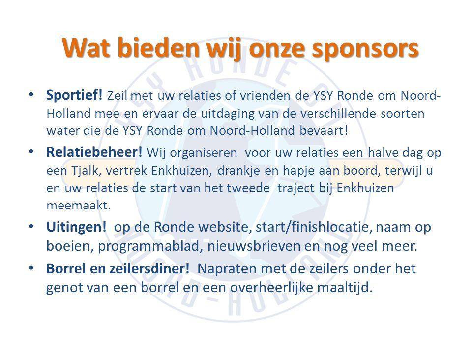 Sponsormogelijkheden Hoofdsponsor 10.000 euro Co-sponsor 5.000 euro Sponsor 1.000 euro Supporter 500 euro Advertentie in het full color programmablad IQ code met korte tekst in het programmablad Bedrijfs logo op de boeien en tuktuk's