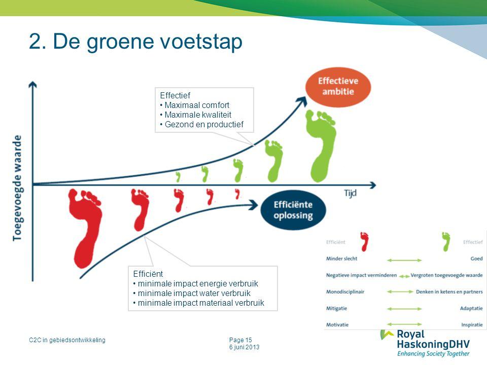 C2C in gebiedsontwikkelingPage 15 6 juni 2013 2. De groene voetstap Effectief Maximaal comfort Maximale kwaliteit Gezond en productief Efficiënt minim