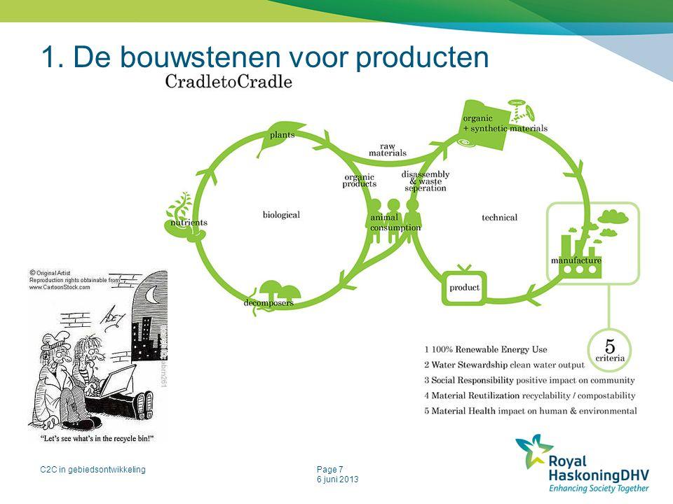 C2C in gebiedsontwikkelingPage 7 6 juni 2013 1. De bouwstenen voor producten
