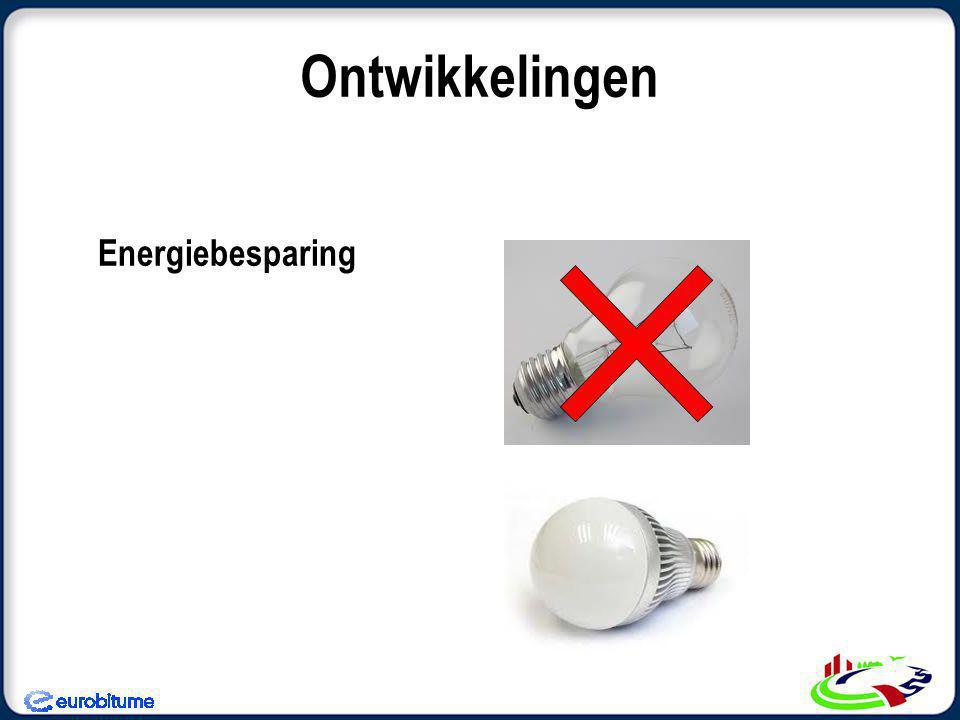 Ontwikkelingen Energiebesparing