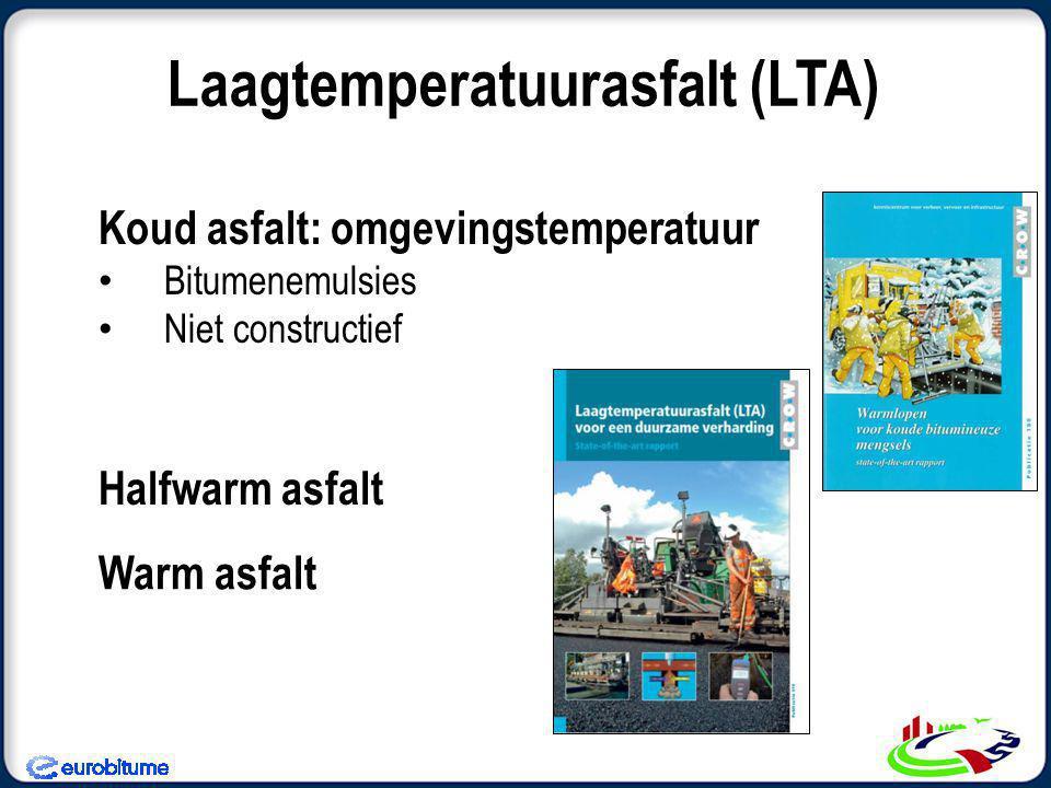 Laagtemperatuurasfalt (LTA) Koud asfalt: omgevingstemperatuur Bitumenemulsies Niet constructief Halfwarm asfalt Warm asfalt
